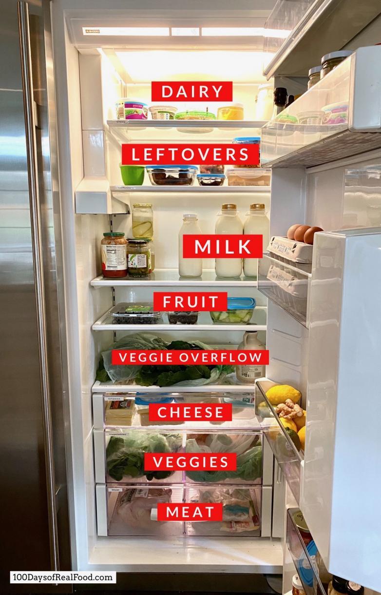 Comment j'organise mon réfrigérateur sur 100 jours de vraie nourriture
